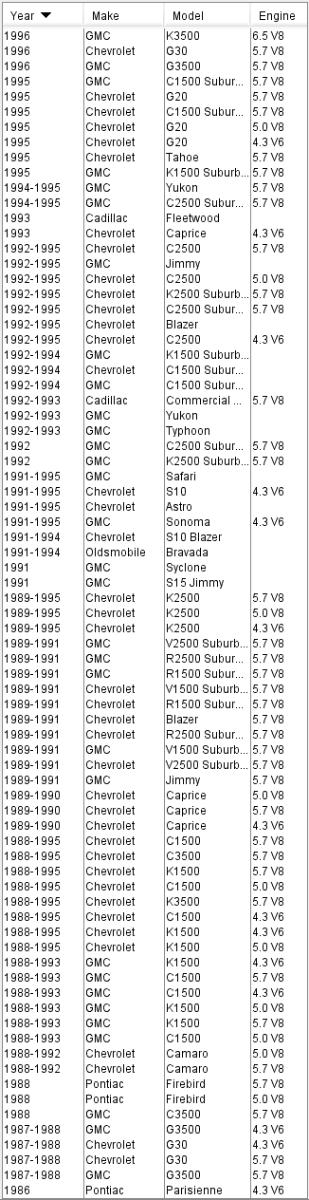 Water Pump Chevrolet GMC Chevy Pickup Truck 305 350 4.3 Camaro Z28 IROC-22760