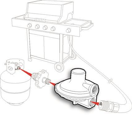 LP Propane Gas Regulator Camper Travel Trailer RV Popup Single Stage-20642