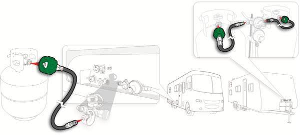 "20"" Pig Tail Propane Hose Connector RV Trailer Camper Pop Up Regulator Tank Van-20607"