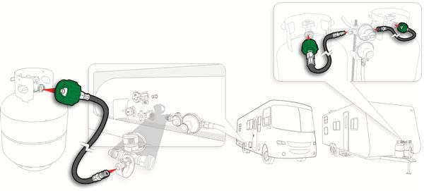 "15"" Pig Tail Propane Hose Connector RV Trailer Camper Pop Up Regulator Tank Van-20604"