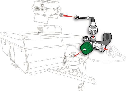 LP Hose Connector Propane Tank Grill Stove Lantern Pop up Camper Travel Trailer-20595