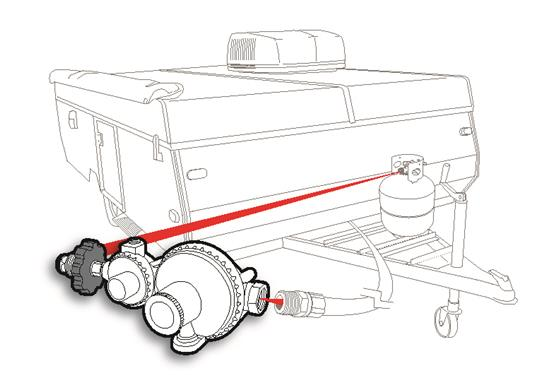 Horizontal Two Stage Propane Regulator Camper Travel Trailer RV Popup LP Gas-20656